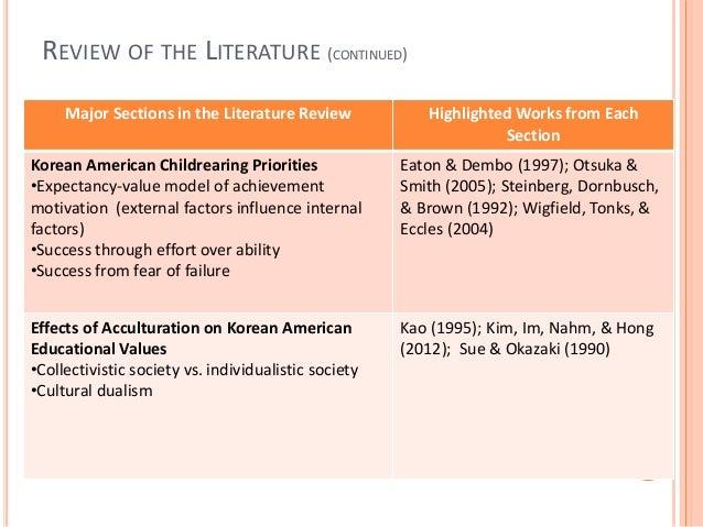 East Asian Studies