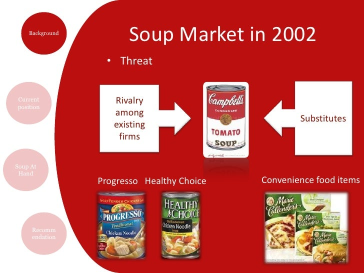 case analysis campbell soup Campbell soup company asked sublime to help test a prototype product in  mexico city by using habit ethnography to understand whether consumers would .