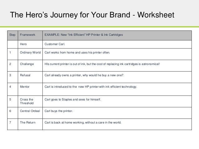 Camp Creative Webinar: The Hero's Journey and Your Brand