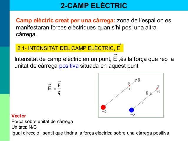 camp electric