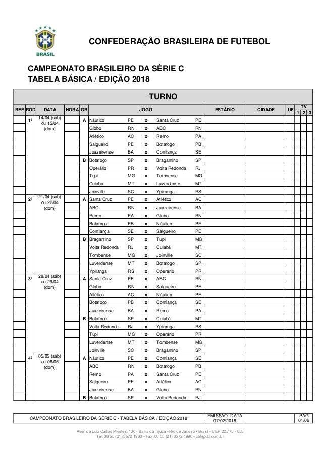 1 2 3 1ª A Náutico PE x Santa Cruz PE A Globo RN x ABC RN A Atlético AC x Remo PA A Salgueiro PE x Botafogo PB 1ª A Juazei...