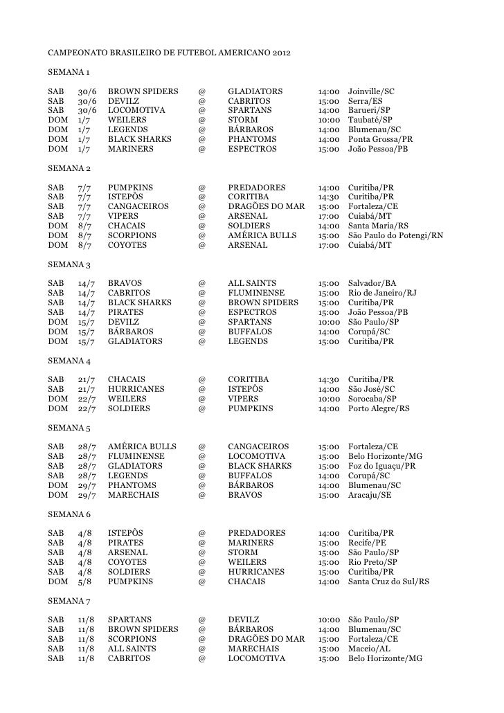 CAMPEONATO BRASILEIRO DE FUTEBOL AMERICANO 2012SEMANA 1SAB   30/6   BROWN SPIDERS   @    GLADIATORS       14:00   Joinvill...