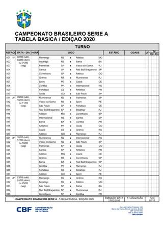 A Tabela Basica Da Serie A Do Brasileiro 2020