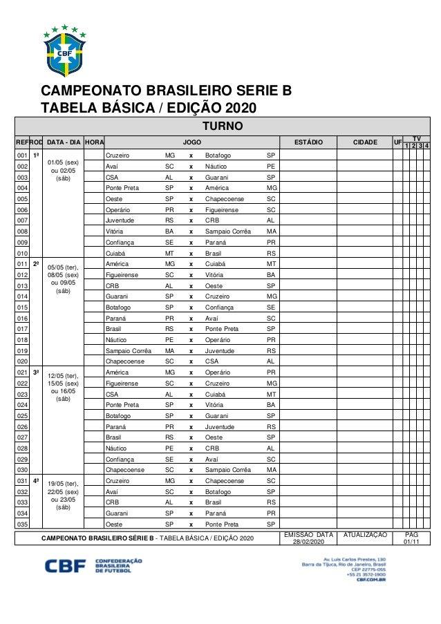 A Tabela Basica Da Serie B Do Brasileiro 2020