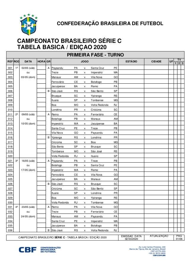 A Tabela Basica Da Serie C Do Brasileiro 2020