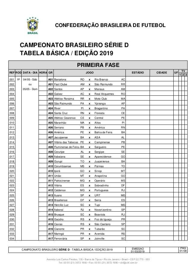 A Tabela Basica Da Serie D De 2019