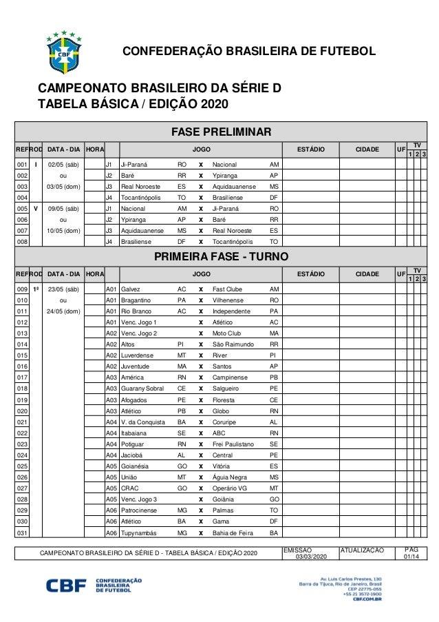 A Tabela Basica Da Serie D Do Brasileiro 2020