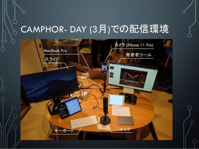 CAMPHOR- DAY (3月)での配信環境 キーボード カメラ (iPhone 11 Pro) マイク MacBook Pro スライド 発表者ツール