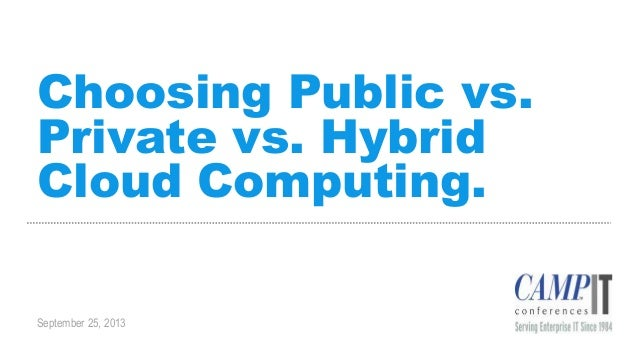 Choosing Public vs. Private vs. Hybrid Cloud Computing. Camp IT Conference September 25, 2013