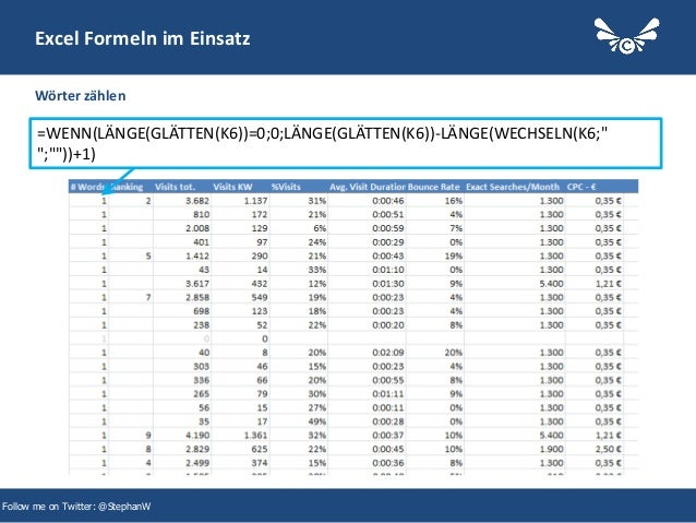 24 Excel Formeln im Einsatz Wörter zählen Follow me on Twitter: @StephanW =WENN(LÄNGE(GLÄTTEN(K6))=0;0;LÄNGE(GLÄTTEN(K6))-...