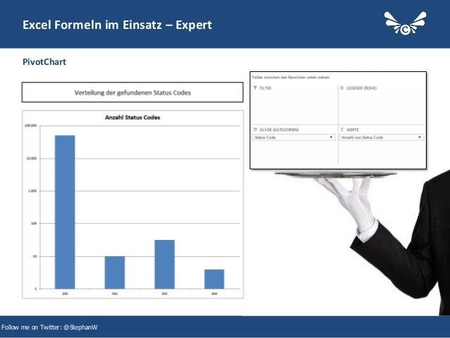 35 Excel Formeln im Einsatz – Expert PivotChart Follow me on Twitter: @StephanW