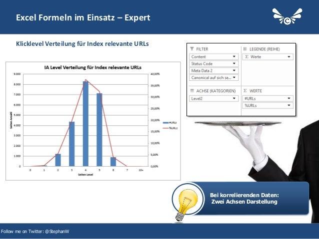 37 Excel Formeln im Einsatz – Expert Klicklevel Verteilung für Index relevante URLs Follow me on Twitter: @StephanW Bei ko...