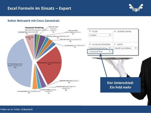 40 Excel Formeln im Einsatz – Expert Seiten Netzwerk mit Cross Canonicals Follow me on Twitter: @StephanW Der Unterschied:...