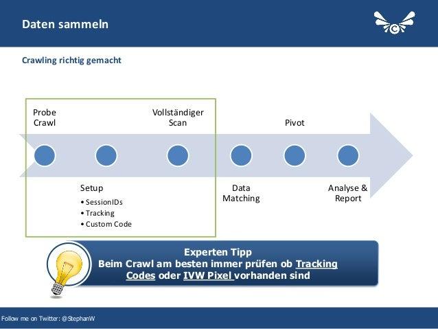 9 Probe Crawl Setup •SessionIDs •Tracking •Custom Code Vollständiger Scan Data Matching Pivot Analyse & Report Daten samme...