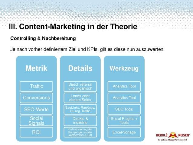 Ausgezeichnet Content Marketing Strategie Vorlage Zeitgenössisch ...