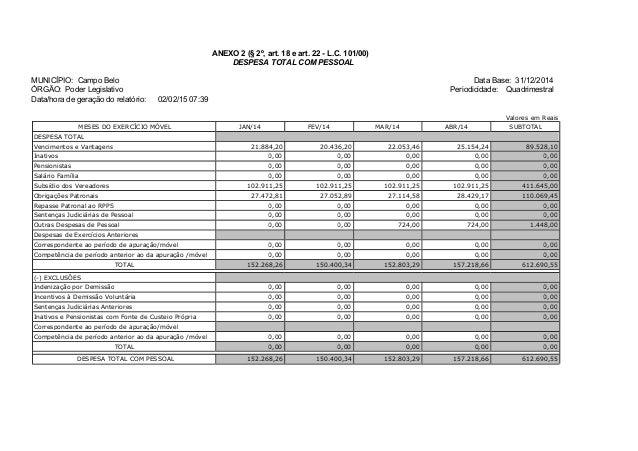 Valores em Reais MESES DO EXERCÍCIO MÓVEL JAN/14 FEV/14 MAR/14 ABR/14 SUBTOTAL DESPESA TOTAL Vencimentos e Vantagens 21.88...