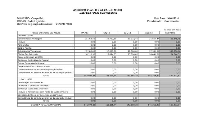 Valores em Reais MESES DO EXERCÍCIO MÓVEL MAI/13 JUN/13 JUL/13 AGO/13 SUBTOTAL DESPESA TOTAL Vencimentos e Vantagens 21.36...