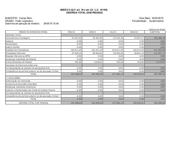 Valores em Reais MESES DO EXERCÍCIO MÓVEL MAI/14 JUN/14 JUL/14 AGO/14 SUBTOTAL DESPESA TOTAL Vencimentos e Vantagens 21.35...