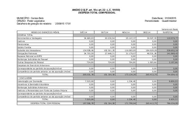 Valores em Reais MESES DO EXERCÍCIO MÓVEL SET/14 OUT/14 NOV/14 DEZ/14 SUBTOTAL DESPESA TOTAL Vencimentos e Vantagens 34.66...
