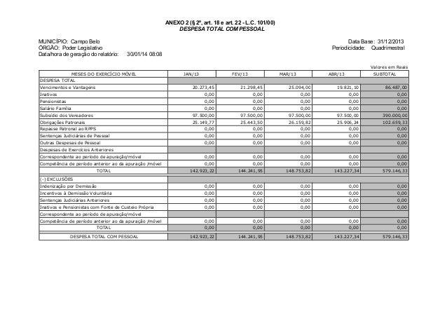 ANEXO 2 (§ 2º, art. 18 e art. 22 - L.C. 101/00) DESPESA TOTAL COM PESSOAL MUNICÍPIO: Campo Belo ÓRGÃO: Poder Legislativo D...