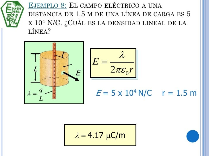 ejemplos de campo electrico