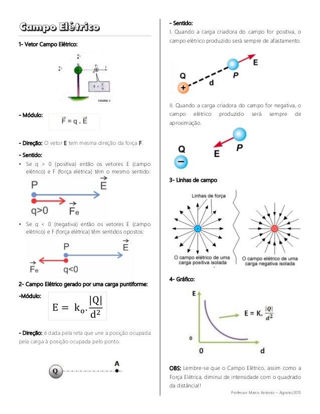 Professor Marco Antonio – Agosto/2015 Campo Elétrico 1- Vetor Campo Elétrico: - Módulo: - Direção: O vetor E tem mesma dir...