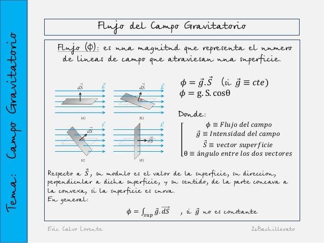Flujo del Campo GravitatorioTema: Campo Gravitatorio                              Flujo (Ô): es una magnitud que represent...