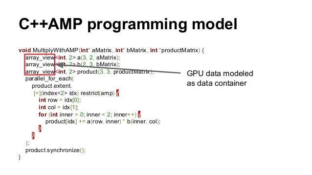 C++AMP programming model  void MultiplyWithAMP(int* aMatrix, int* bMatrix, int *productMatrix) {  array_view<int, 2> a(3, ...