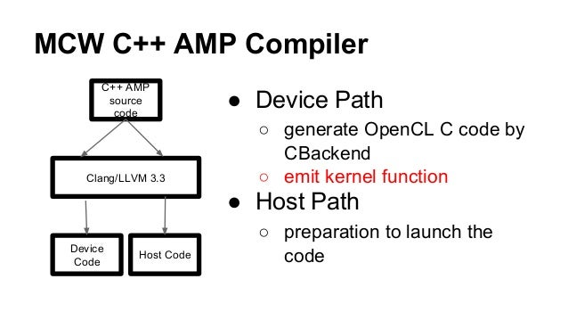 gmac  ● unified virtual address  space in software  ● Can have high  overhead sometimes  ● In HSA (AMD Kaveri),  GMAC is n...