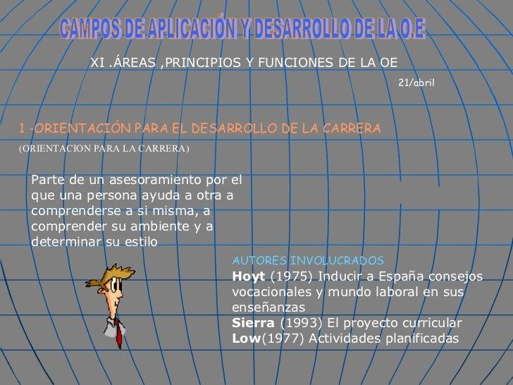 CAMPOS DE APLICACIÓN Y DESARROLLO DE LA O.E  XI .ÁREAS ,PRINCIPIOS Y FUNCIONES DE LA OE  1 -ORIENTACIÓN PARA EL DESARROLLO...