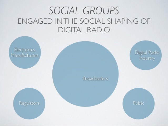 SOCIAL GROUPS ENGAGED INTHE SOCIAL SHAPING OF DIGITAL RADIO Broadcasters Electronics Manufacturers Digital Radio Industry ...
