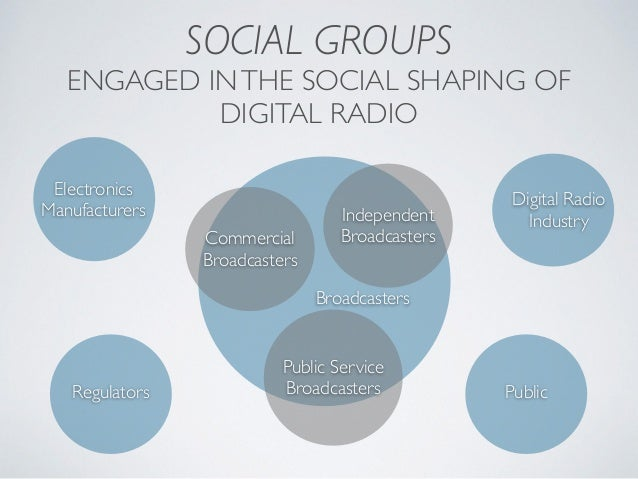 SOCIAL GROUPS ENGAGED INTHE SOCIAL SHAPING OF DIGITAL RADIO Independent  Broadcasters Broadcasters Commercial Broadcaster...