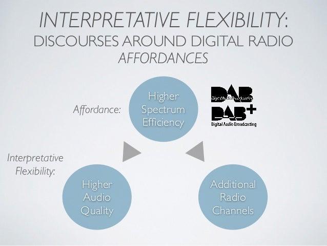 INTERPRETATIVE FLEXIBILITY: DISCOURSES AROUND DIGITAL RADIO AFFORDANCES Higher Spectrum Efficiency Affordance: Higher Audio...