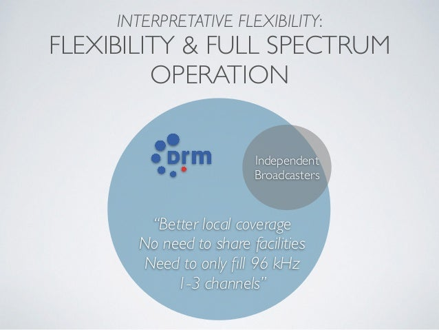 """INTERPRETATIVE FLEXIBILITY: FLEXIBILITY & FULL SPECTRUM OPERATION Independent Broadcasters """"Better local coverage No need ..."""