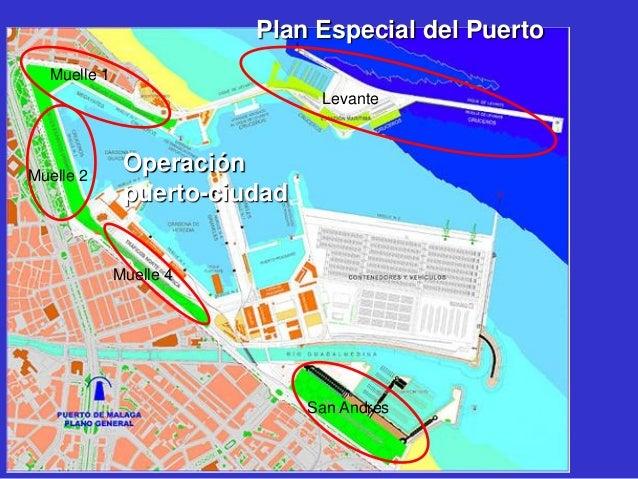 Plan Especial del Puerto Muelle 1  Levante  Muelle 2  Operación puerto-ciudad  Muelle 4  San Andrés