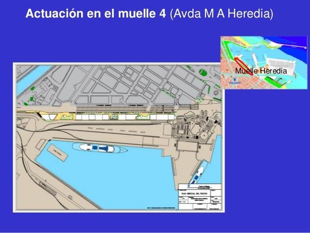 Actuación en el muelle 4 (Avda M A Heredia)  Muelle Heredia