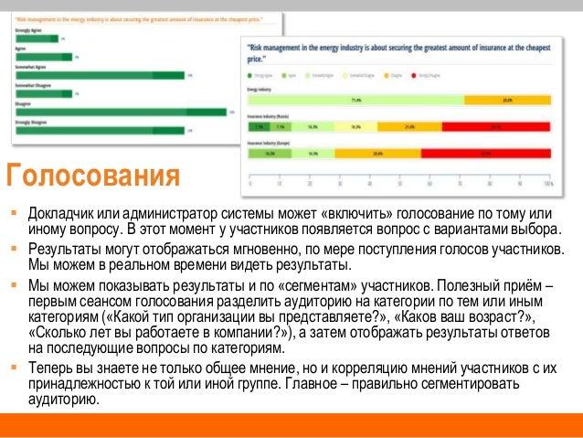 Голосования  Докладчик или администратор системы может «включить» голосование по тому или иному вопросу. В этот момент у ...