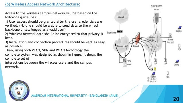 Campus area network security 20 sciox Image collections