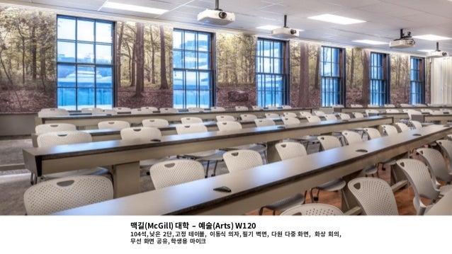 맥길(McGill) – 대학 예술(Arts) W120 104석, 낮은 2단, 고정 테이블, 이동식 의자, 필기 벽면, 다원 다중 화면, 화상 회의, 무선 화면 공유, 학생용 마이크