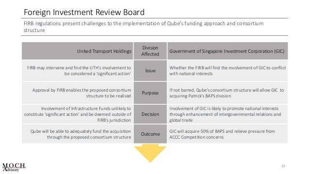Ubs investment bank structure wsj 2021 investment scoreboards