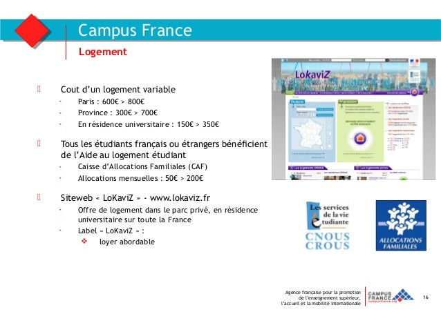 Caf Aides Au Logement Etrangers En France