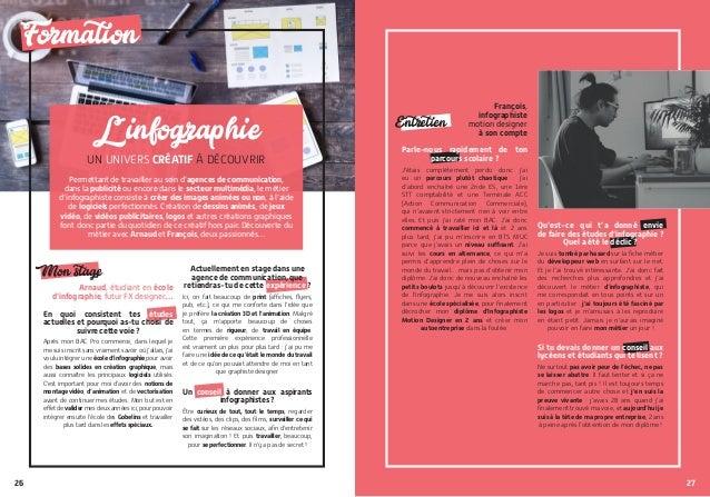 2726 L'infographie UN UNIVERS CRÉATIF À DÉCOUVRIR Mon stage Arnaud, étudiant en école d'infographie, futur FX designer.… E...