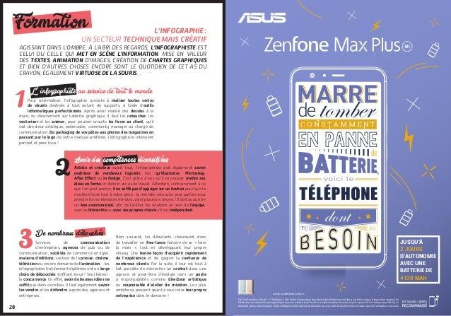 28 Formation JUSQU'À 2 JOURS D'AUTONOMIE AVEC UNE BATTERIE DE 4130 MAH Existe en différents coloris DAS ZenFone Max Plus M...