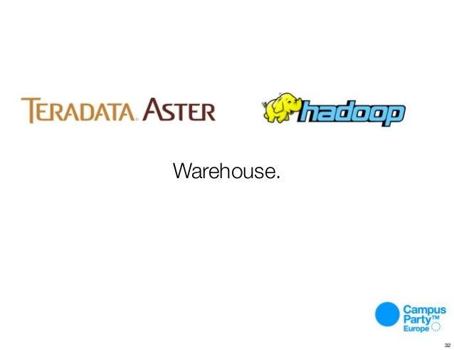 Warehouse. 32