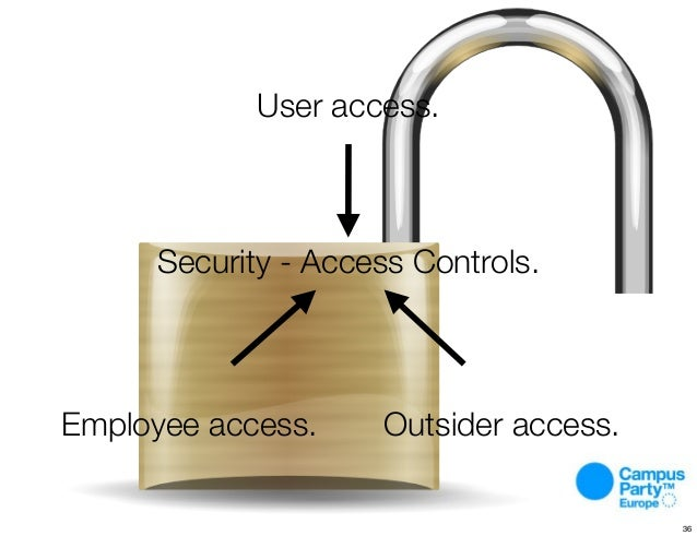 Security - Access Controls. Employee access. Outsider access. User access. 36