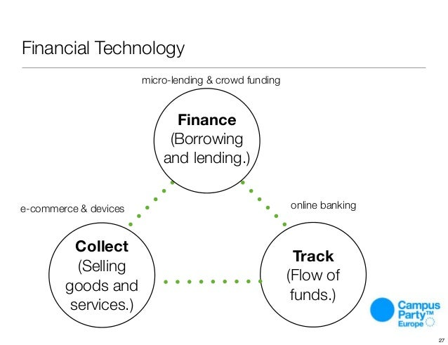 Collect (Selling goods and services.) Track (Flow of funds.) Financial Technology e-commerce & devices online banking Fina...