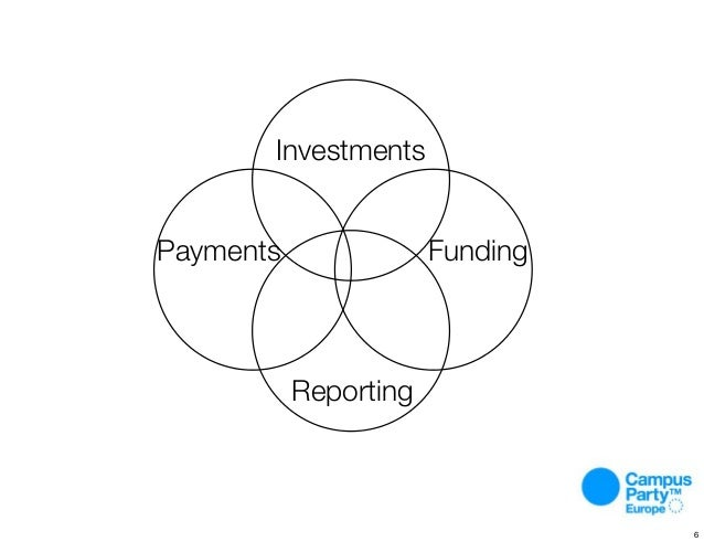 Payments Investments Reporting Funding 6