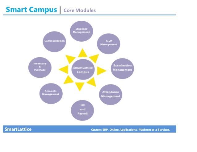 Smartlattice Web Based Campus School College University