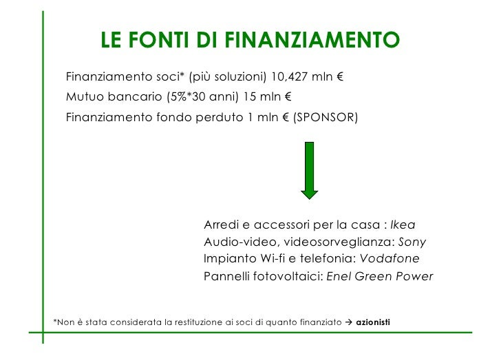 Business plan presentazione in power point for Finanziamento ikea