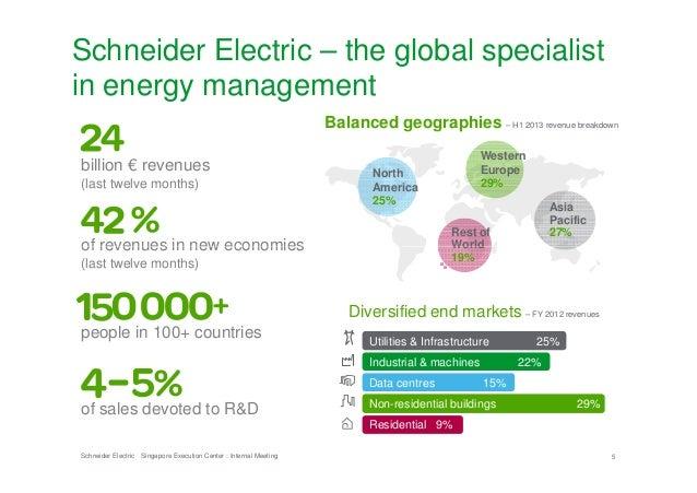 Campus Talk Nus Presentation Of Schneider Electric Go